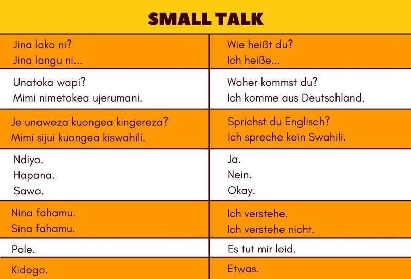 Deine Reiselust | Dein Swahili-Guide